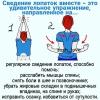 Простое действие для оздоровления верхней части спины, устранения жира с проблемных зон и снятия болевого синдрома